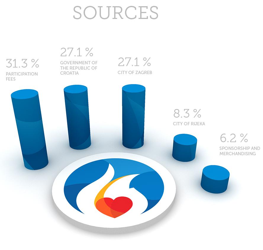 Sources-finance-EUG2016